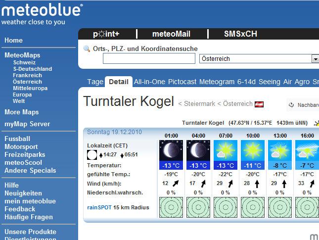 Dabei versprach der Wetterbericht gar nichts Gutes...